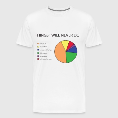 Things I will never do pie chart - Men's Premium T-Shirt
