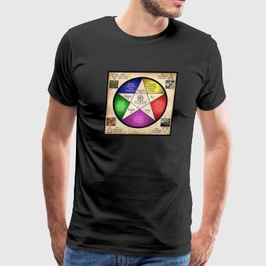 The Elements - Men's Premium T-Shirt