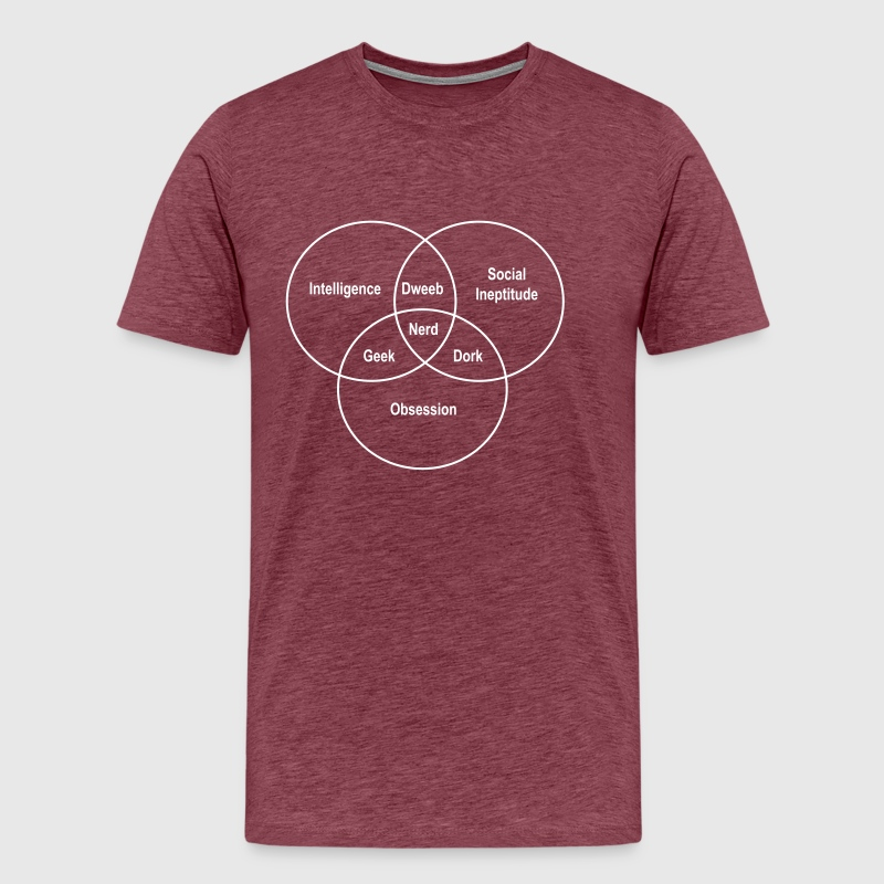 Nerd Geek Dork Dweeb Venn Diagram By Geeks Spreadshirt