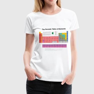 Shop periodic table t shirts online spreadshirt periodic table of elements pte dark womens premium t shirt urtaz Choice Image