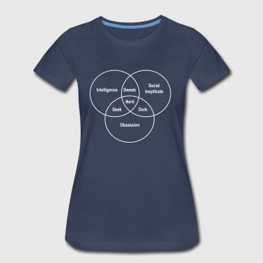 Shop Nerd Venn Diagram T Shirts Online Spreadshirt