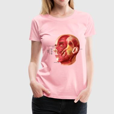 Sobotta s Atlas and Textbook of Human Anatomy 1909 Head Muscles - Women's Premium T-Shirt