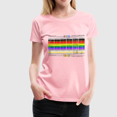 Resistor Color Code Table (German) - Women's Premium T-Shirt