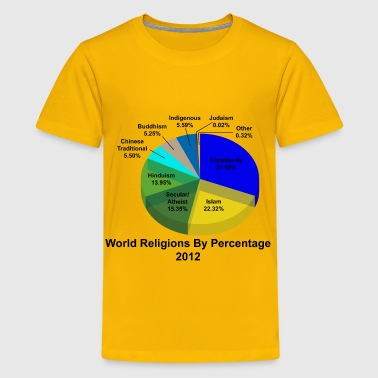 World Religion World Religions Percentages - Kids' Premium T-Shirt