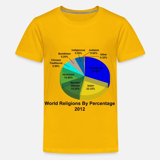Indigenous T-Shirts - World Religions Percentages - Kids' Premium T-Shirt sun yellow