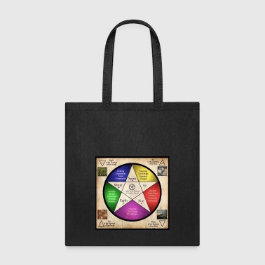 The Elements - Tote Bag