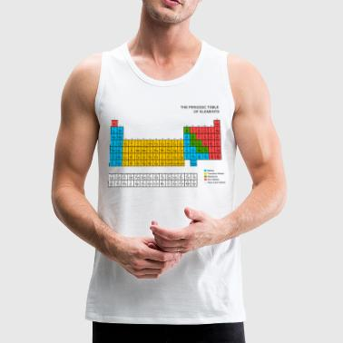 Periodic Table - Men's Premium Tank