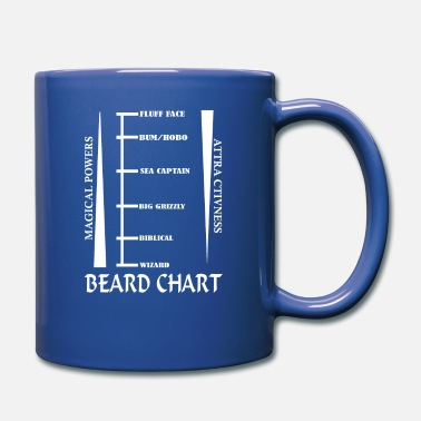 Chart Music Beard Length Chart - Full Color Mug