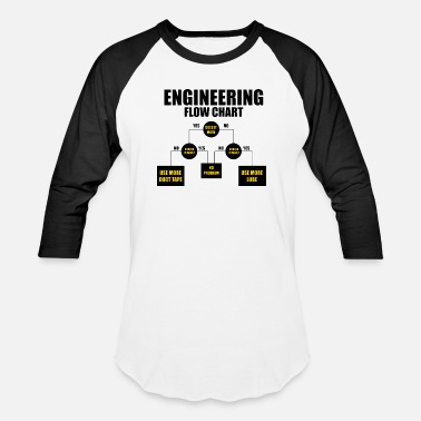 Mechanical Engineering mechanical engineering Definition - Unisex Baseball T-Shirt
