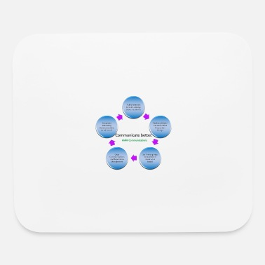 Factor Success factors - Mouse Pad