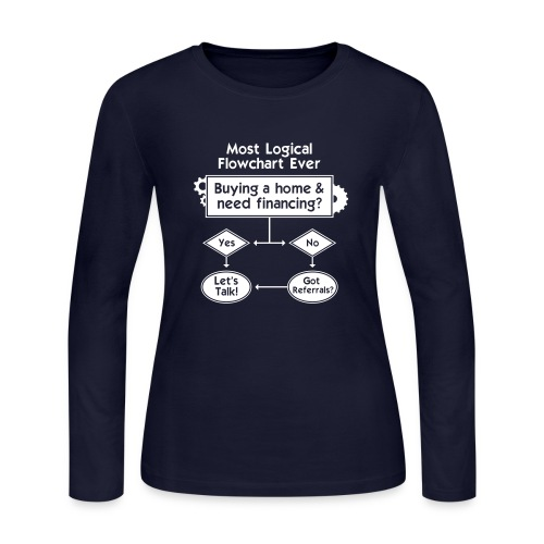 Financing Flowchart Long Jersey - Women's Long Sleeve Jersey T-Shirt