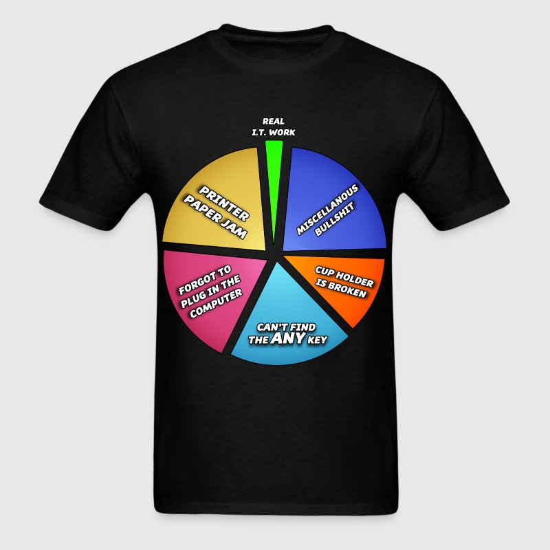 HelpDesk pie chart T-Shirts - Men's T-Shirt