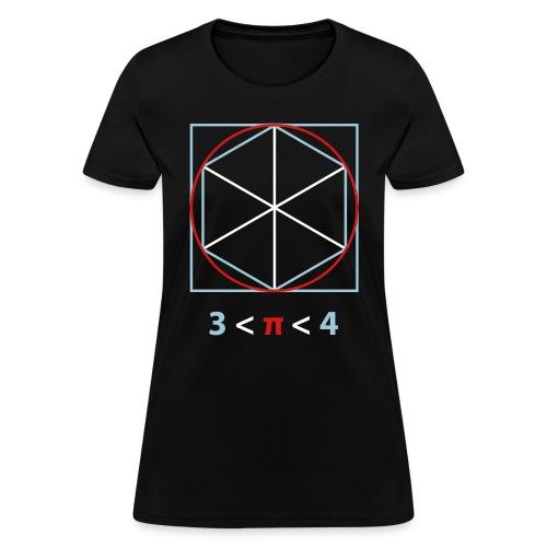 Boxing in Pi - Women's T-Shirt