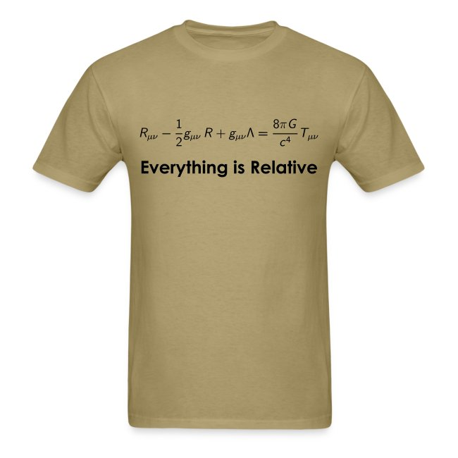 Relativity Equations