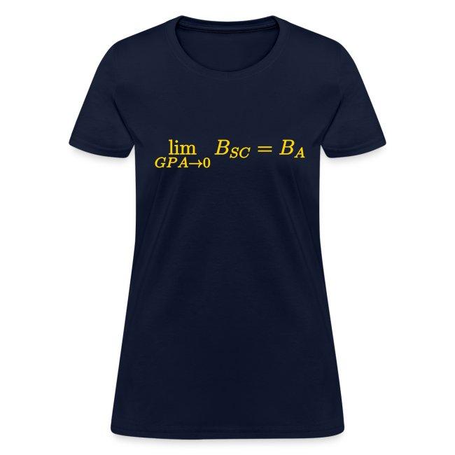 Limit GPA to zero (Science) (F)