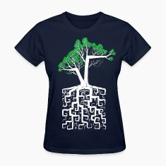 Square Root Women's T-Shirts