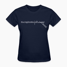 Wicked Smart Smaht Boston Accent  Women's T-Shirts