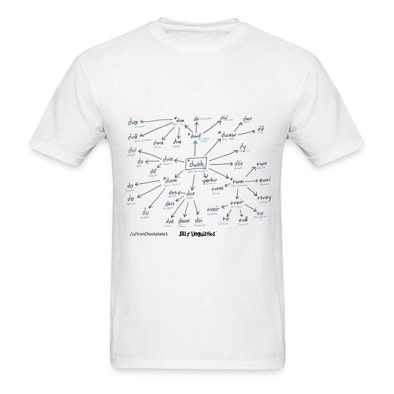Development of two in Indo European languages - Men's T-Shirt