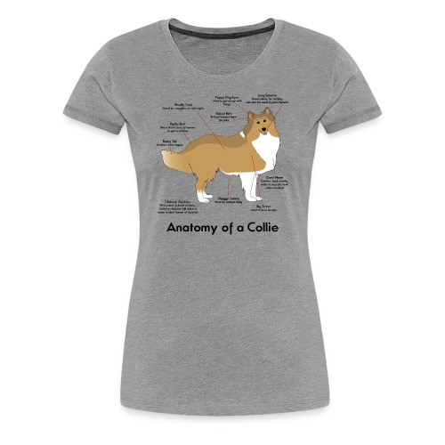 Anatomy of a Collie - Womens Plus Size T-shirt - Women's Premium T-Shirt