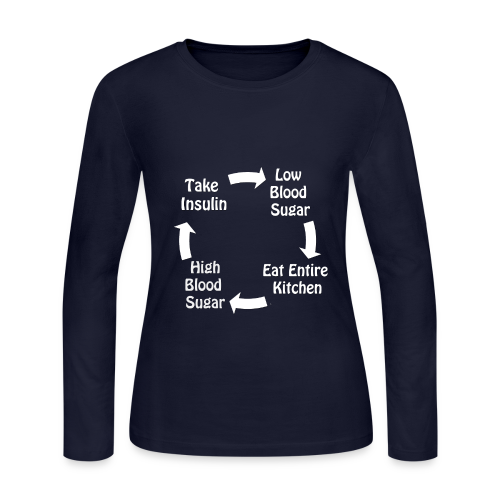 Cycle of Type 1 Diabetes - White - Women's Long Sleeve Jersey T-Shirt