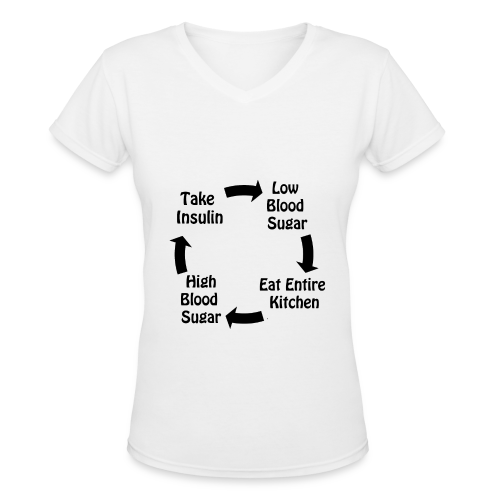 Cycle of Type 1 Diabetes - Black - Women's V-Neck T-Shirt