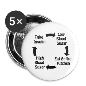 Cycle of Type 1 Diabetes - Large Buttons