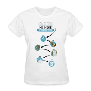 How To Make This Shirt - Women's T-Shirt - Women's T-Shirt