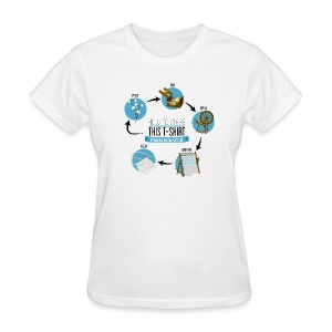 How To Make This Shirt (v. 2) - Women's T-Shirt - Women's T-Shirt