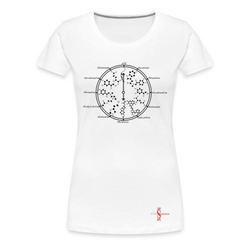 Neurotransmitters during workday_Black-ConScience - Women's Premium T-Shirt