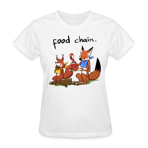 Food Chain (Woman Standard) - Women's T-Shirt
