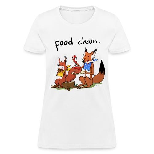 Food Chain (Woman Standard) - Women's T-Shirt