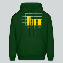 Rhymes to Gray Hairs Bar Graph  - Men's Hoodie