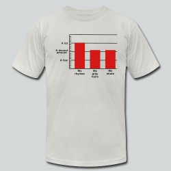 Rhymes to Gray Hairs Bar Graph  - Men's T-Shirt by American Apparel