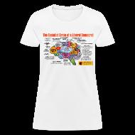 Women's T-Shirts ~ Women's T-Shirt ~ Article 11283354
