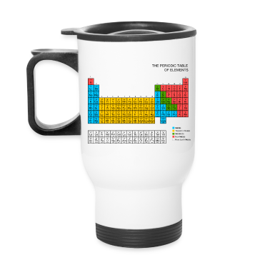 Periodic Table Accessories