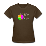 T-Shirts ~ Women's T-Shirt ~ Meow (Women's)