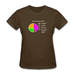 Meow (Women's) - Women's T-Shirt