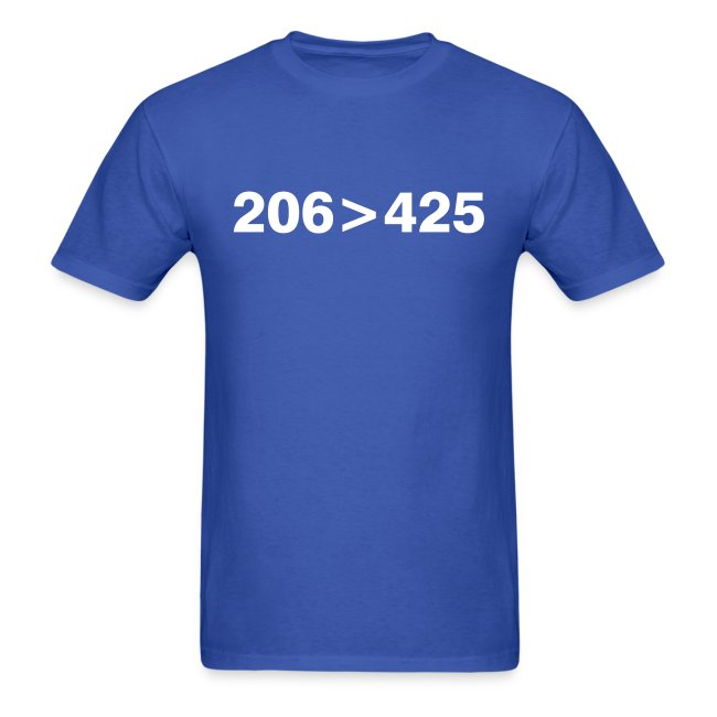 206 greater than 425