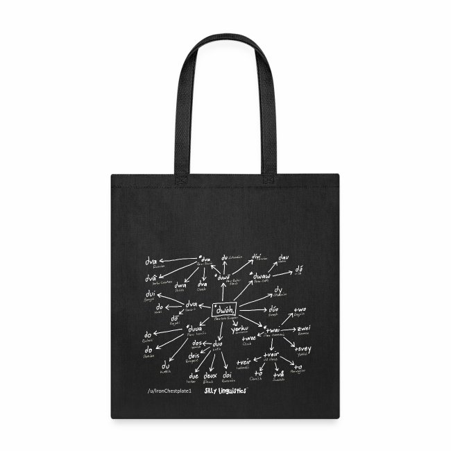 Development of two tote bag