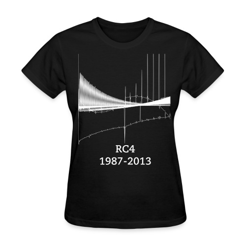 Women's Unknown Ciphers (Text) - Women's T-Shirt