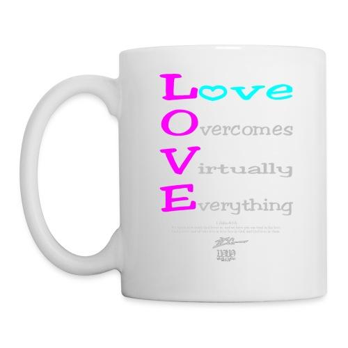 Happy Birthday Jesus - Coffee/Tea Mug