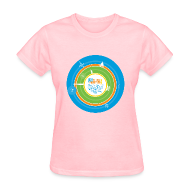 Women's T-Shirts ~ Women's T-Shirt ~ Women's Festival  T-shirt (front design only)