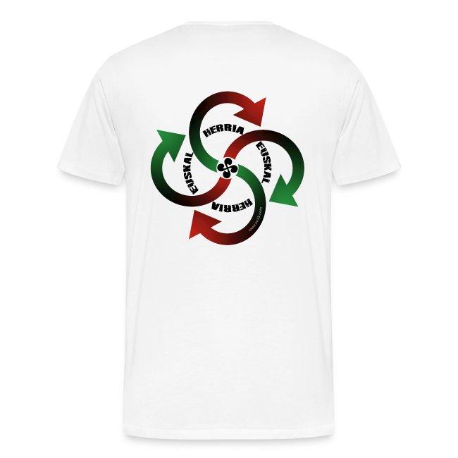 new basque design