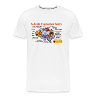 T-Shirts ~ Men's Premium T-Shirt ~ Brain map: Liberal vs. Conservative