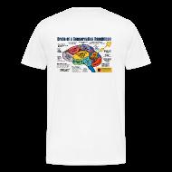 T-Shirts ~ Men's Premium T-Shirt ~ Brain map: Liberal vs. Conservative