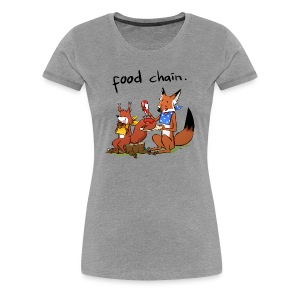Food Chain (Woman Classic) - Women's Premium T-Shirt