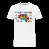 T-Shirts ~ Men's Premium T-Shirt ~ Article 11283325