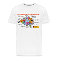 T-Shirts ~ Men's Premium T-Shirt ~ Article 11283343