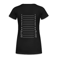 T-Shirts ~ Women's Premium T-Shirt ~ Black Plus Size Length Shirt APL+