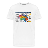 T-Shirts ~ Men's Premium T-Shirt ~ Brain of a Conservative Republican